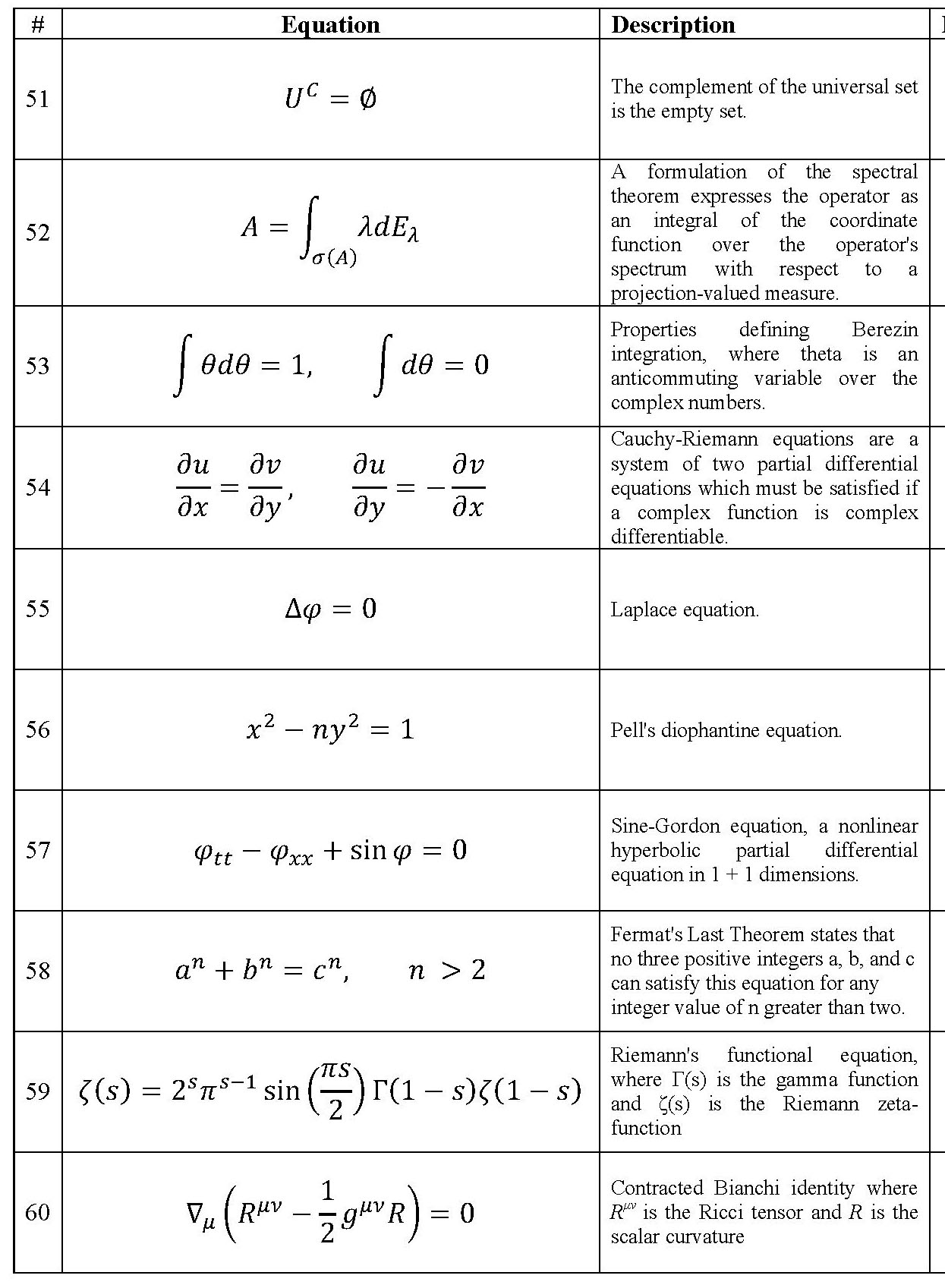 an analysis of functions in mathematics But we are not going to look at specific functions instead we will look at the general idea of a function names first, it is useful to give a function a name the most common name is f, but we can have other names like g or even  marmalade if we want but let's use f: f(x) = x^2 we say f of x equals x squared.